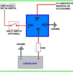 4 Pin Relay Wiring Diagram Fuel Pump 12v 30 Amp Wire G9 Imixeasy De Manual E Books Rh 10 Made4dogs