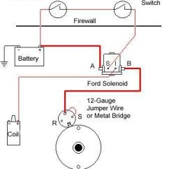 Gm Starter Relay Wiring Diagram Subwoofer Wire Installing A Remote Ford Solenoid Chevy Grumpys Original Connections Img