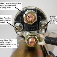 1966 Corvette Ignition Wiring Diagram Power Window Fort Universal 12v Dc Remote Solenoid, Schematic | Grumpys Performance Garage