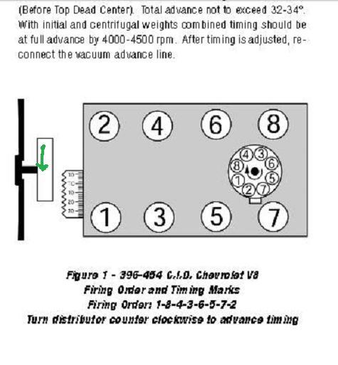 Service manual [How To Set Timing For A 1973 Pontiac Grand