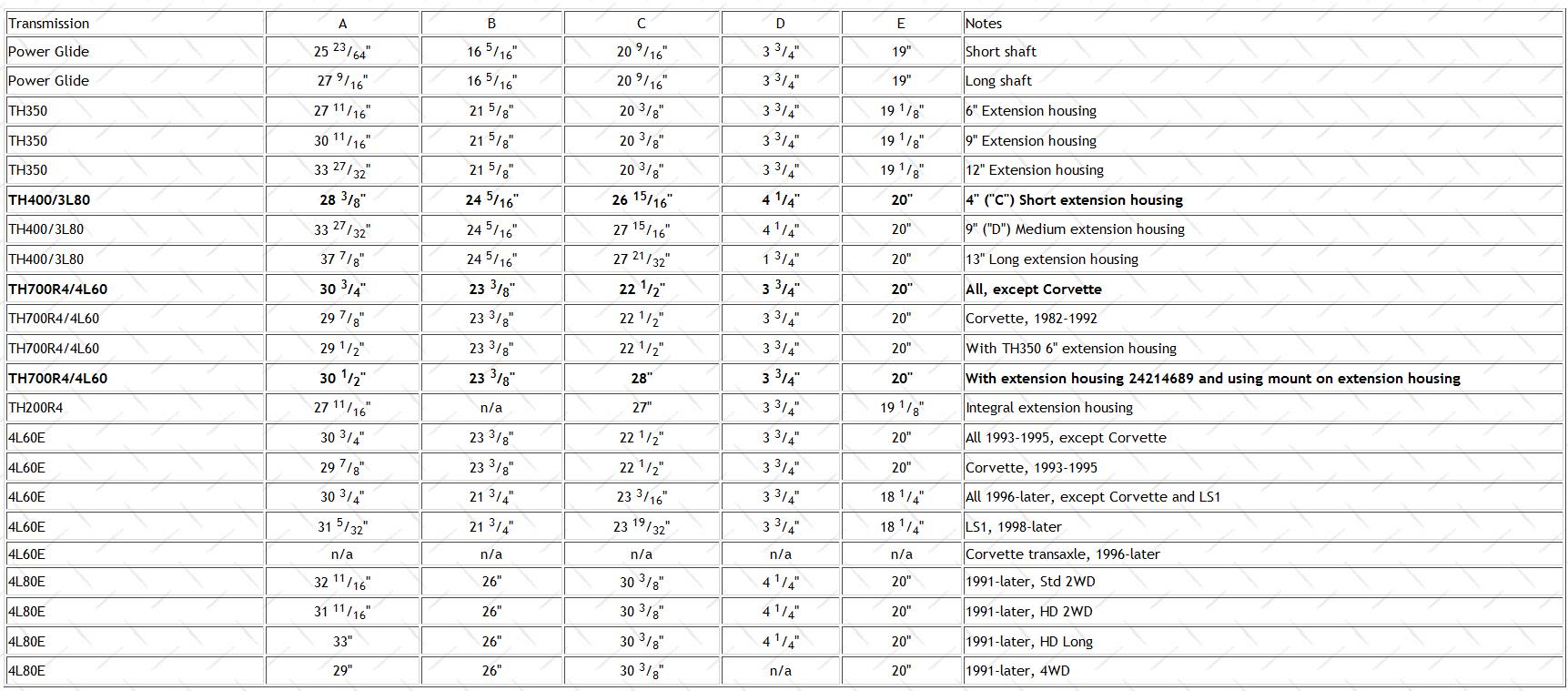 4l60e Transmission Wiring Plug Diagram. Diagrams. Wiring