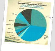 sector construccion 2025
