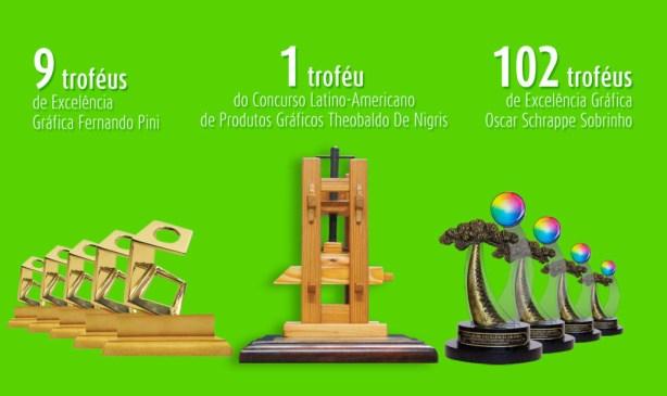 imagens_premios_2015