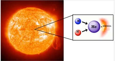 Fusão Nuclear 2