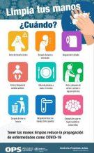 Infografía - Lavarse las manos