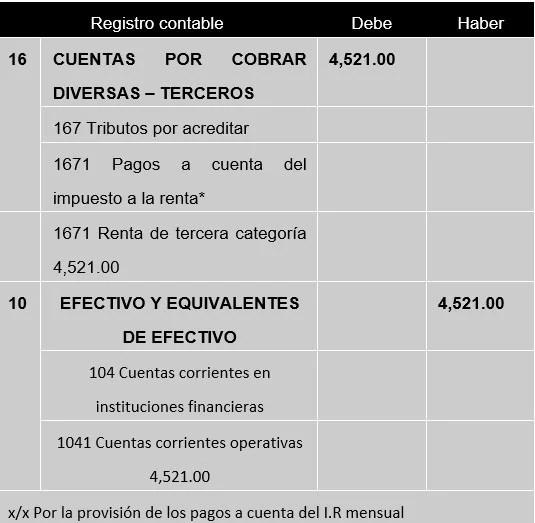 Nuevo plan contable general empresarial 2019 Nuevo plan contable general empresarial 2019