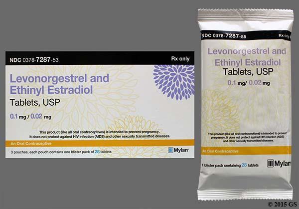 What is Ethinyl Estradiol/Levonorgestrel? - GoodRx