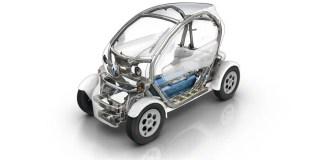 Renault Twizy en open source