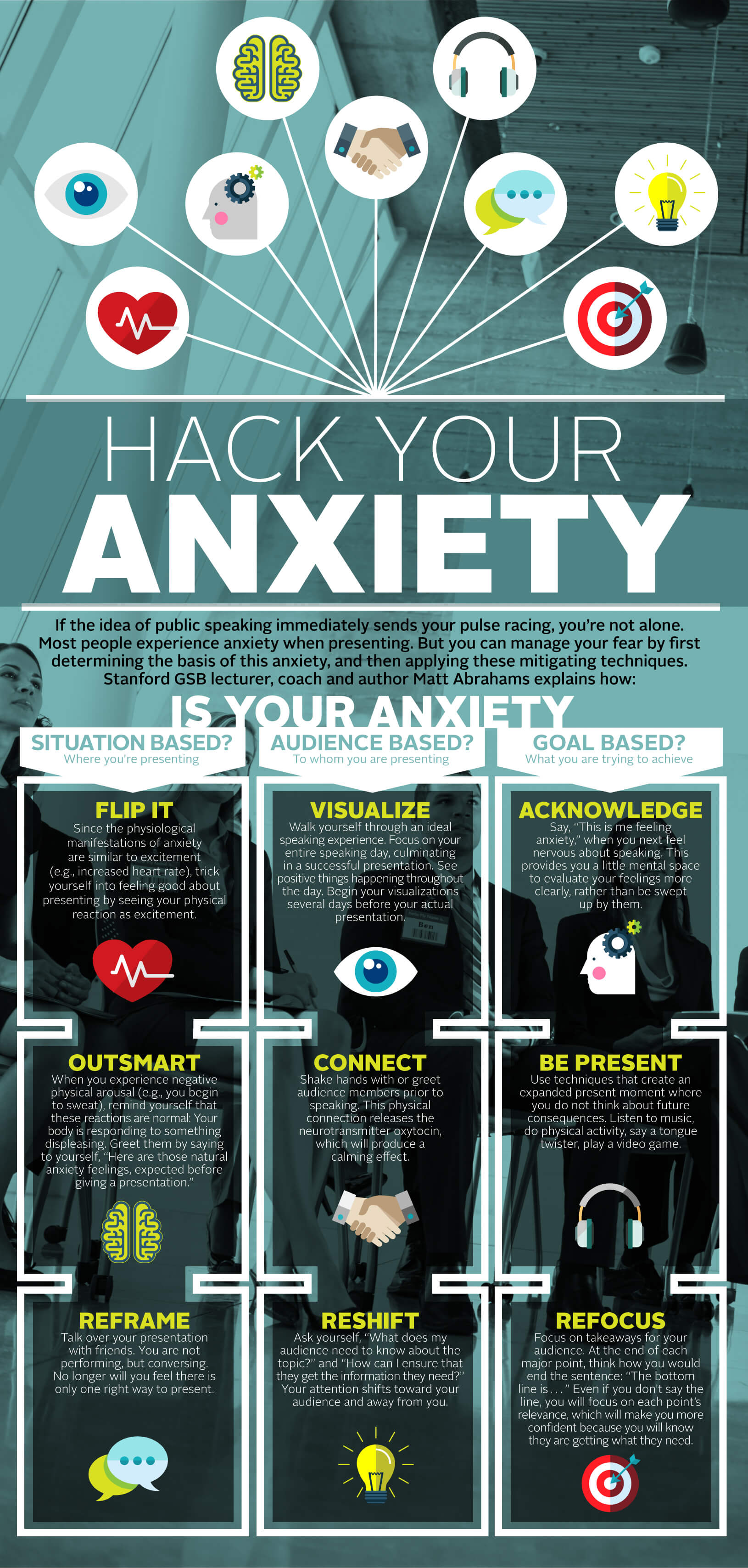 How To Manage Your Anxiety When Presenting