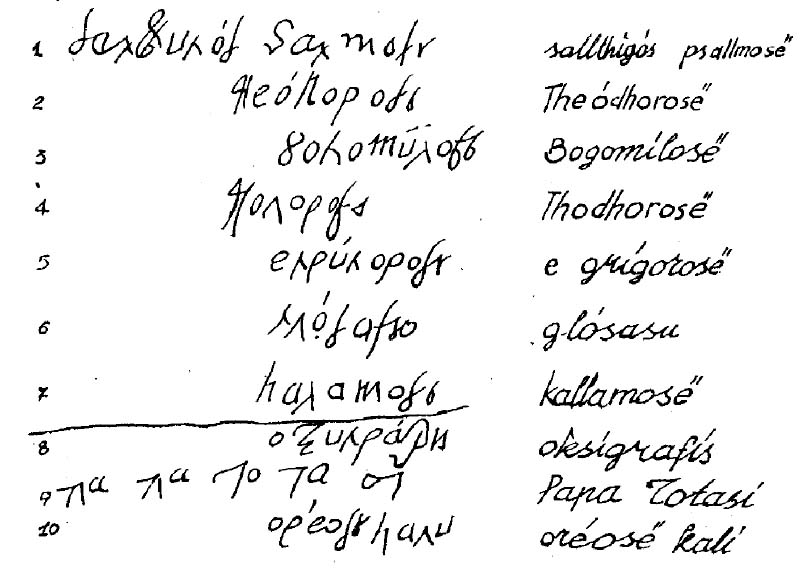 """""""Psalltiko"""" / Përkthimi i parë shqip orthodoks i Biblës"""