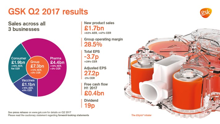 Q2 2017 results infographic