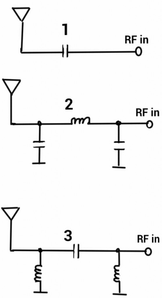 How to design an antenna matching circuit?