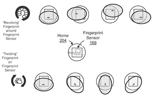 Volgende iPhone heeft mogelijk trackpad in homeknop