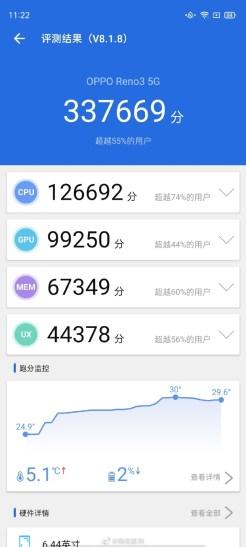 OPPO Reno 3 w AnTuTu / fot. Weibo
