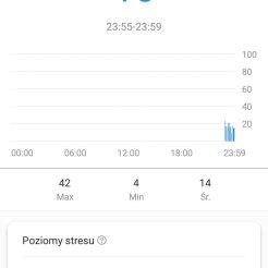 Mi Band 5 monitorowanei stresu w Mi Fit (1)