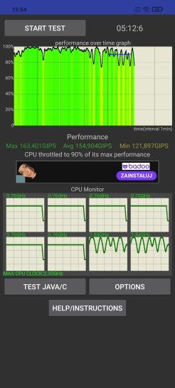 Wydajność CPU w czasie