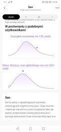 Zepp: wyniki analizy snu (4)