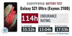 Snapdragon 888 vs Exynos 2100 w Samsung Galaxy S21 Ultra - porównanie czasu pracy / fot. GSMArena