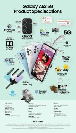 Specyfikacja Galaxy A52 5G / fot. Samsung
