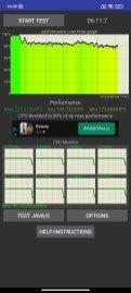 Screenshot_2021-09-24-14-09-18-445_skynet.cputhrottlingtest