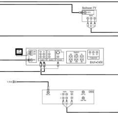 Keystone Rv Cable Tv Wiring Diagram Lutron Grx Tvi - Somurich.com