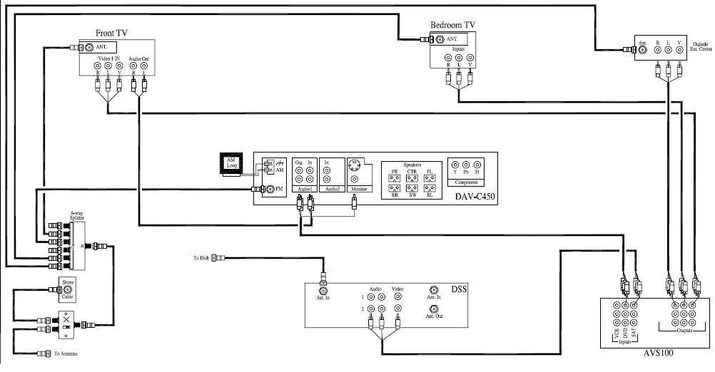 Wiring Diagram For Gulfstream Travel Trailer