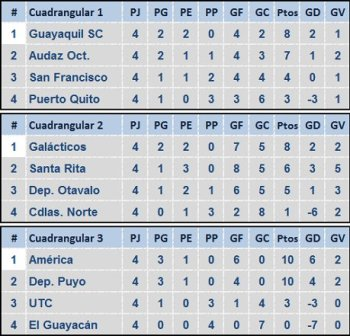 tabla-segunda-categoria-fecha-4