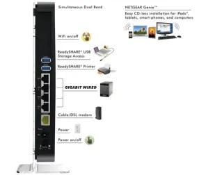 Netgear N900 Wireless Dual Band Gigabit Router [Review
