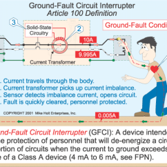 Gfci Circuit Diagram Fender Precision Wiring Nec Standard And The Ground Fault Interrupter