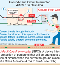 nec gfci wiring diagram wiring diagram advance nec standard and the ground fault circuit interrupter nec [ 1143 x 893 Pixel ]