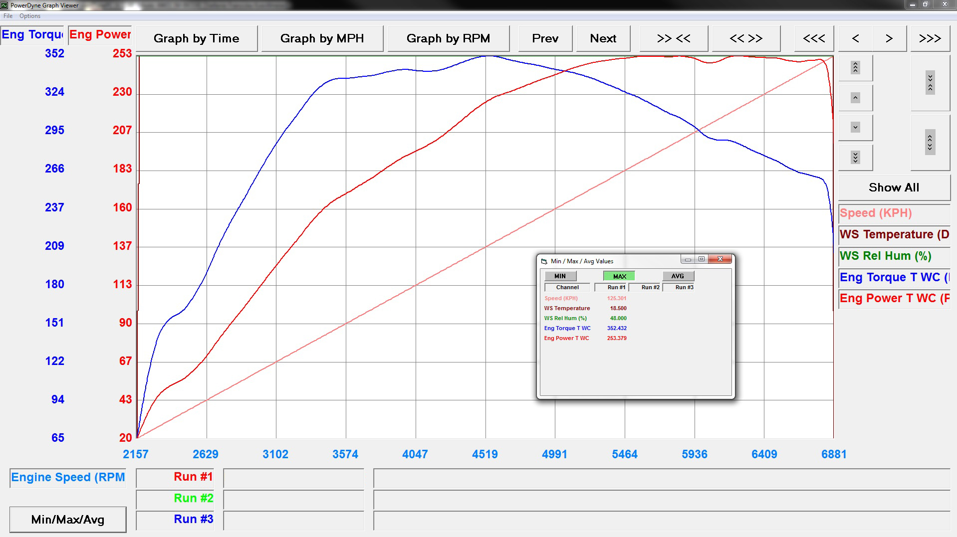 hight resolution of now here is our flawless diagram on a car that already has 156 000km on the clock with 98 octane fuel the power curve is stable up to the limiter the torque