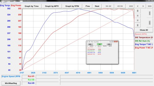 small resolution of now here is our flawless diagram on a car that already has 156 000km on the clock with 98 octane fuel the power curve is stable up to the limiter the torque