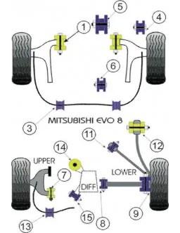 Silent-Bloc Powerflex Bras Arrière Mitsubishi Evo 4 / 5