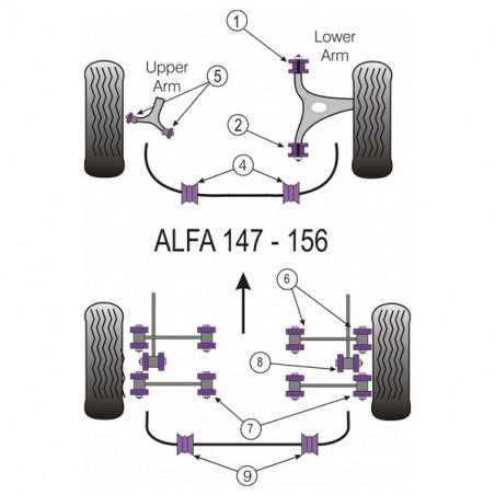 Silent-Bloc Powerflex Train Arrière Alfa Romeo 147 / 156