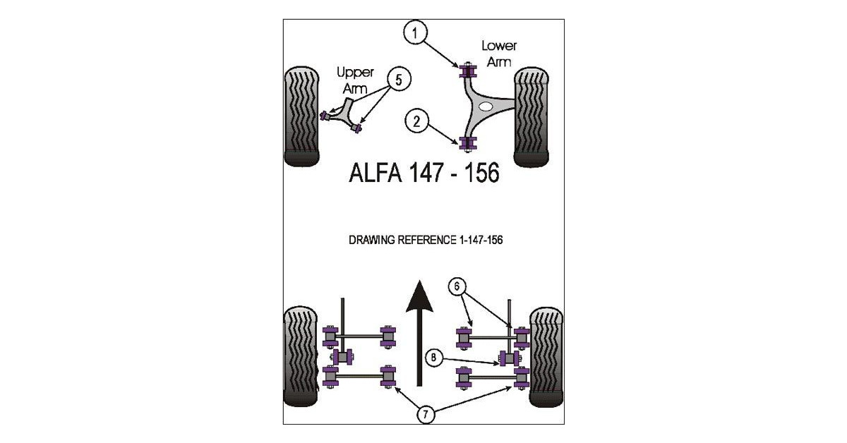 Silent-Bloc Powerflex Barre Anti-Roulis Alfa Romeo 147