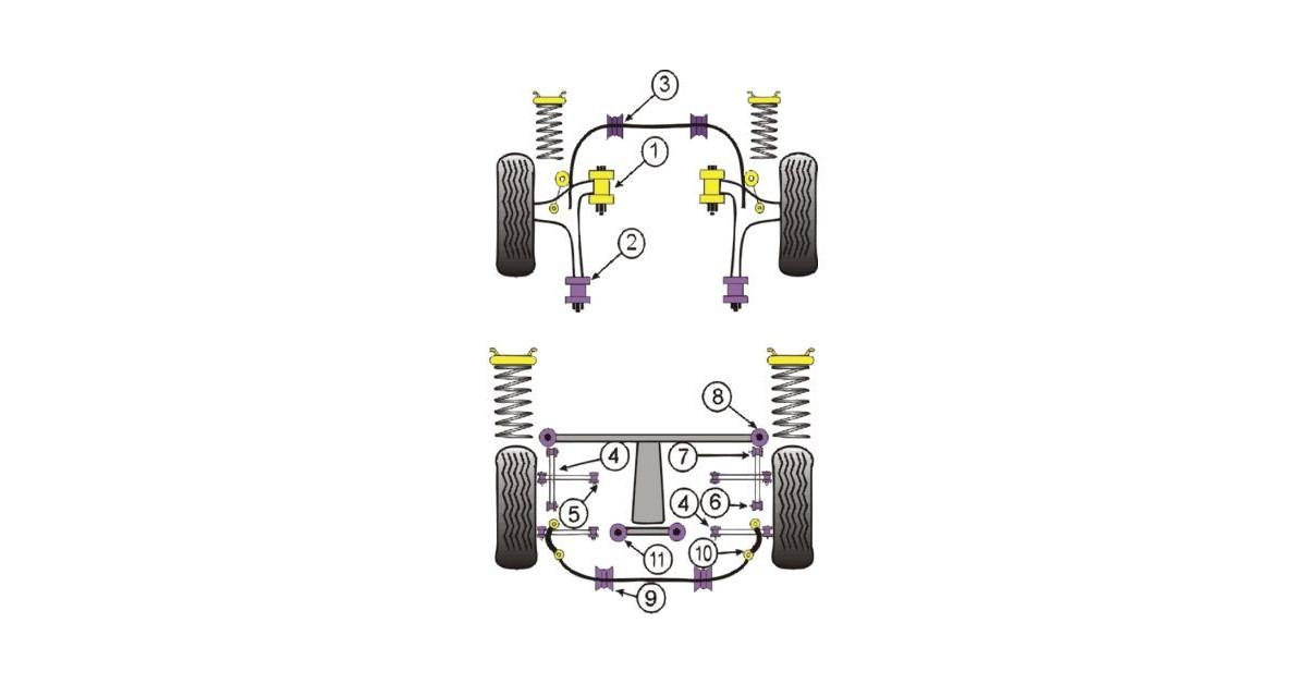 Powerflex Bushing Front Wishbone Rear Bush Subaru (2