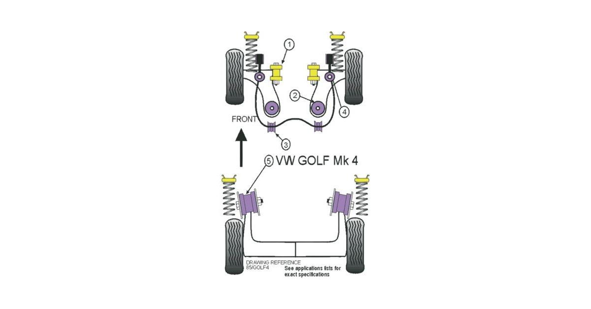 Powerflex Bushing Front Inner Wishbone Bush Volkswagen