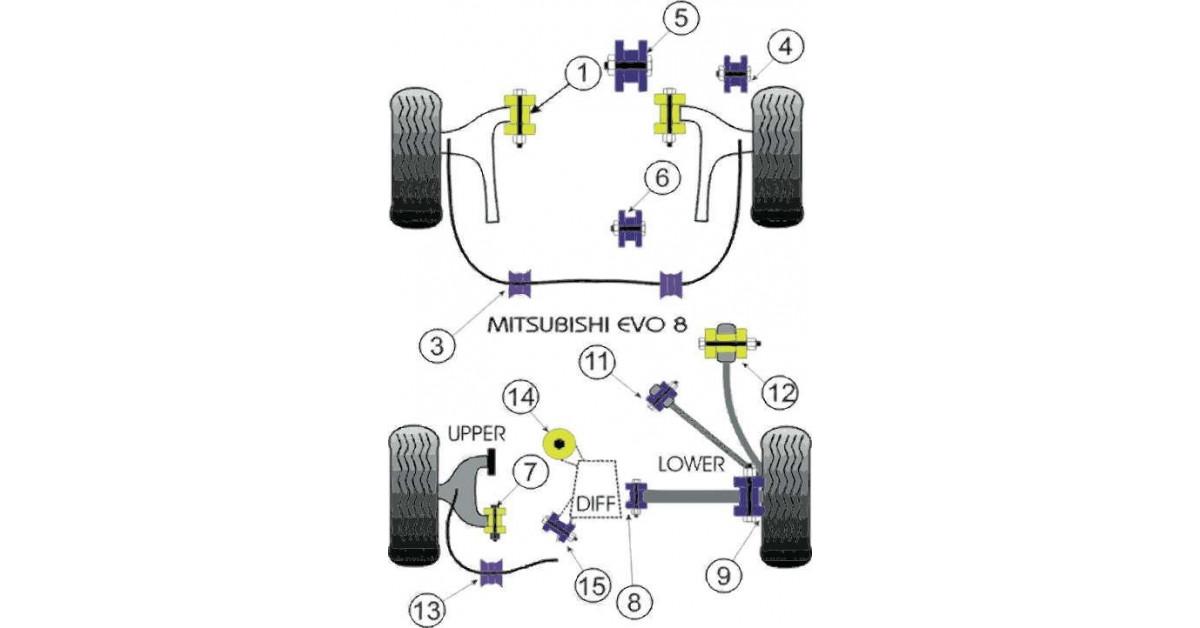 Powerflex Bushing Upper Engine Mount Mitsubishi Evo 6 (2