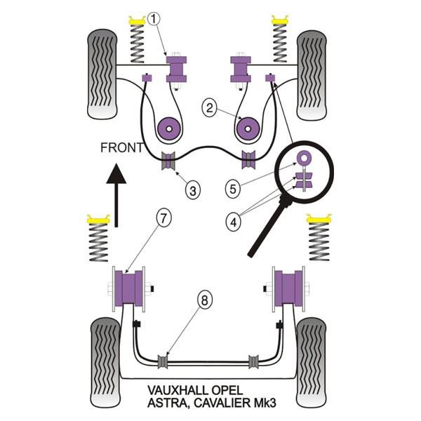 Silent-block Powerflex Trapecio Trasero Opel Astra F