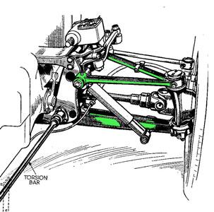 GT6 Suspension