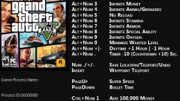 Grand Theft Auto V Trainer Plus 19 v1.0.323.1 - v1.0.335.2