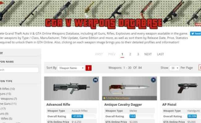Interactive Game Database Gtabase Expanding Gta Boom