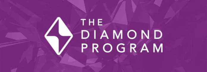 Programa de diamantes en línea de GTA: nuevas promociones con el DLC de Casino 1