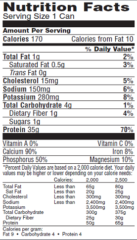 Pure Protein Shake Frosty Chocolate Nutrition Facts