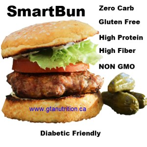 Smart Baking Company SmartBun Sesame 6x70g | Zero Carb, Gluten Free, High Protein, High Fiber, NON GMO, Diabetic Friendly, Keto Friendly.