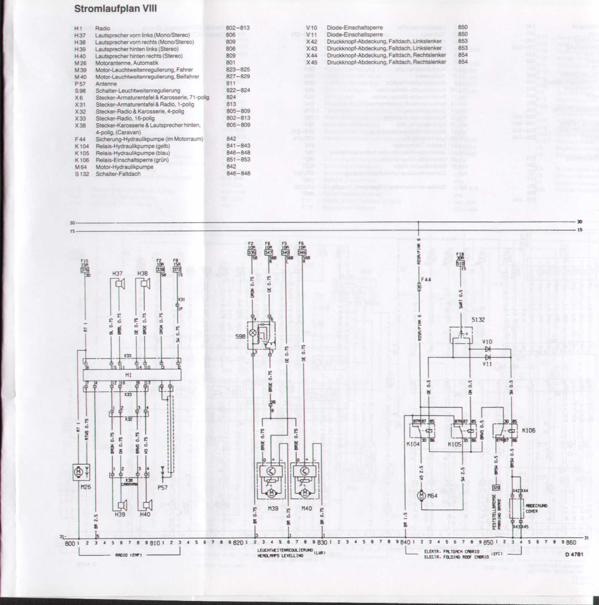 Schaltplan Astra F Cabrio
