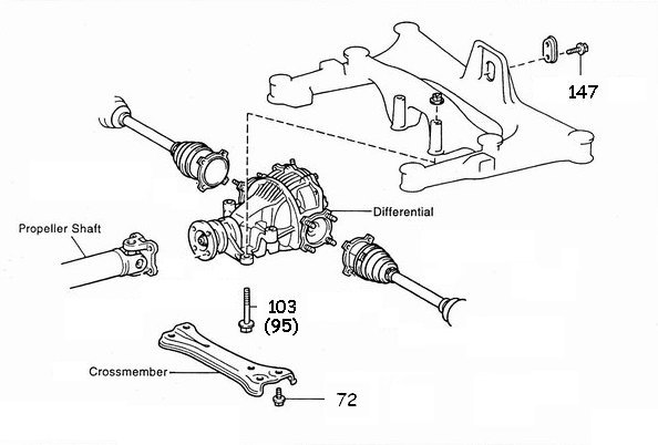 How to change the rear differential bush on a Toyota