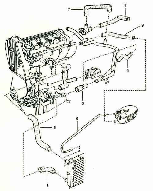 2001 audi a4 cooling system diagram