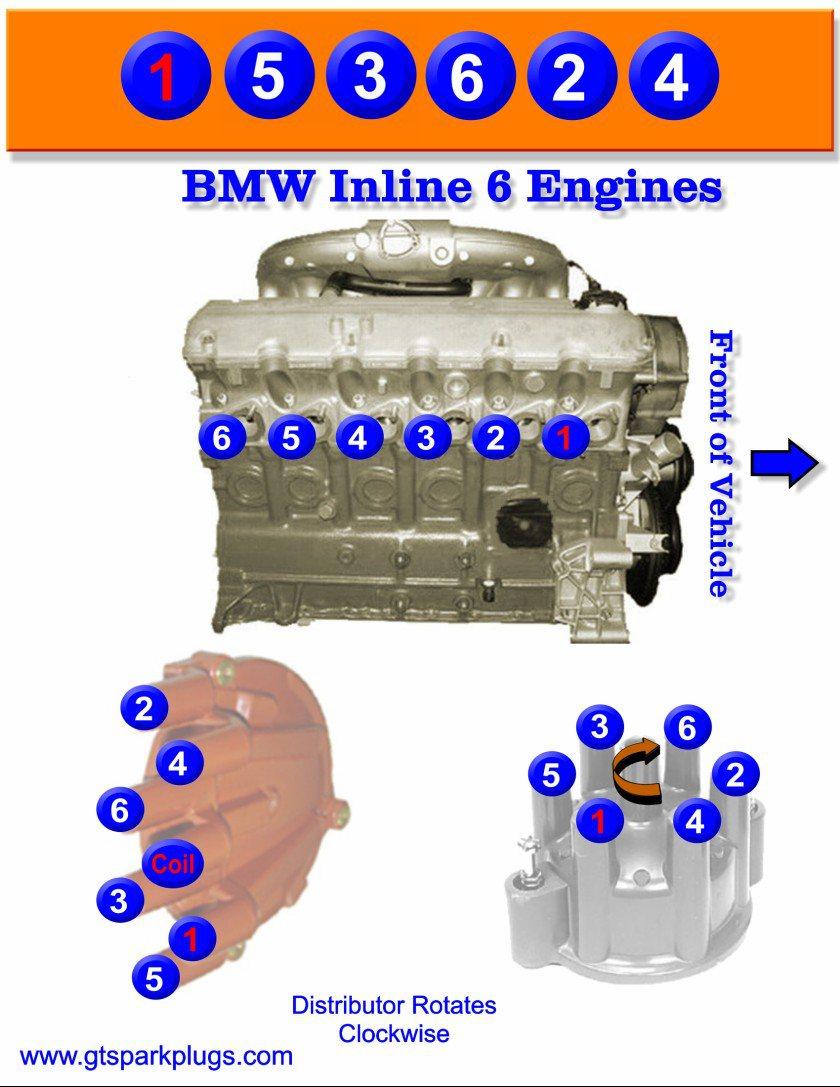 medium resolution of bmw inline 6 firing order