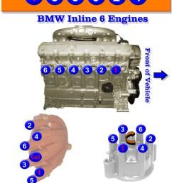 bmw inline 6 firing order [ 1024 x 1325 Pixel ]